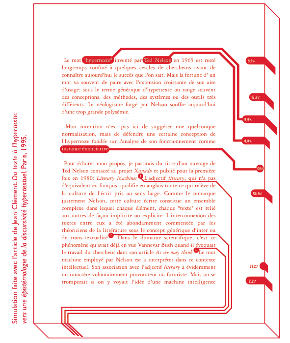 Codex, Codes, CodeX² : la marge-ram