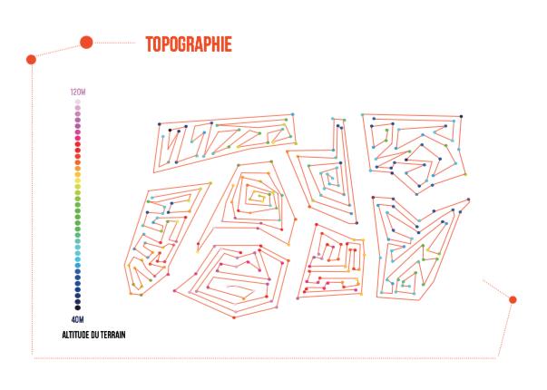 topohabitat : Relation entre le prix des habitations et topographie du 18e arrdt de Paris